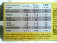 Grany Chocolat 5 Céréales - Informations nutritionnelles - fr