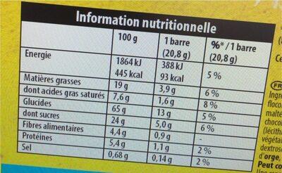 Grany - Voedingswaarden - fr