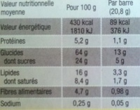 Grany Chocolat 5 Céréales - Nutrition facts