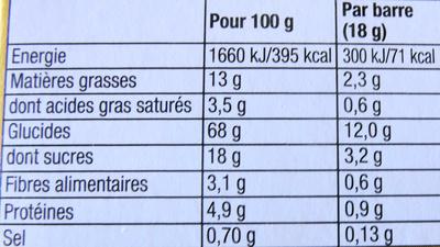 Grany Fraise & Framboises - Informations nutritionnelles - fr