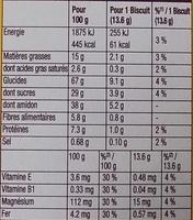 belVita Petit Déjeuner Miel et Pépites de Chocolat & 5 céréales complètes - Informations nutritionnelles - fr