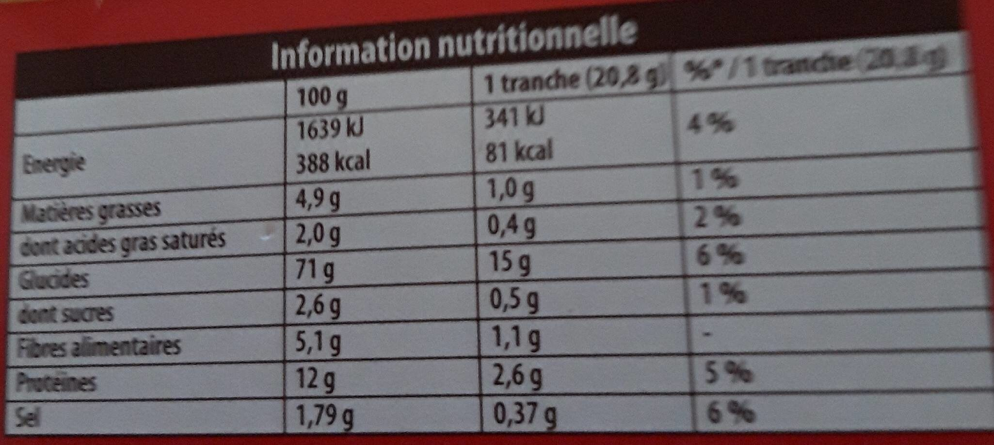 Le Pain Grillé Pelletier blé complet - Nutrition facts - fr