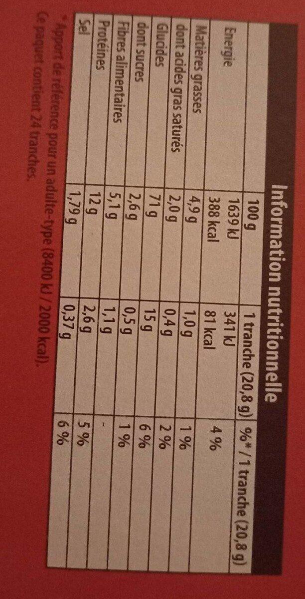 Biscottes au blé complet - Informations nutritionnelles - fr