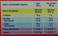 Monaco au fromage de Hollande - Nutrition facts