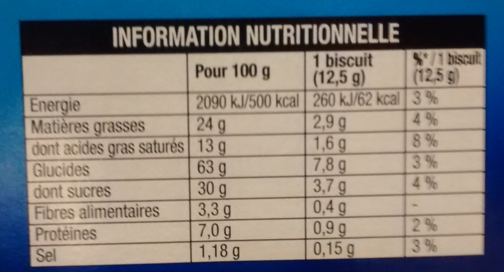 Granola - Nutrition facts