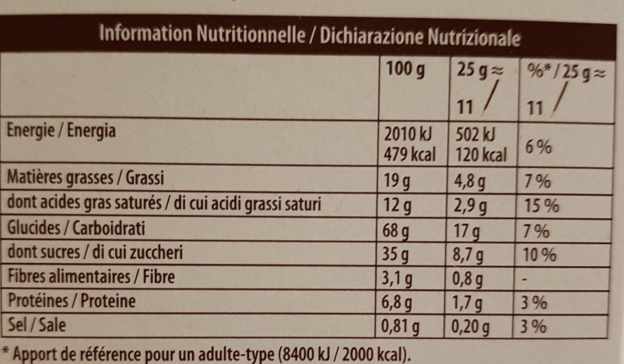 Mikado - Informations nutritionnelles - fr