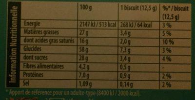 Granola Chocolat au lait Noix de coco - Informations nutritionnelles