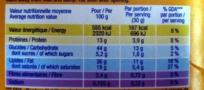 Monaco à l'emmental (Belin Box) - Informations nutritionnelles