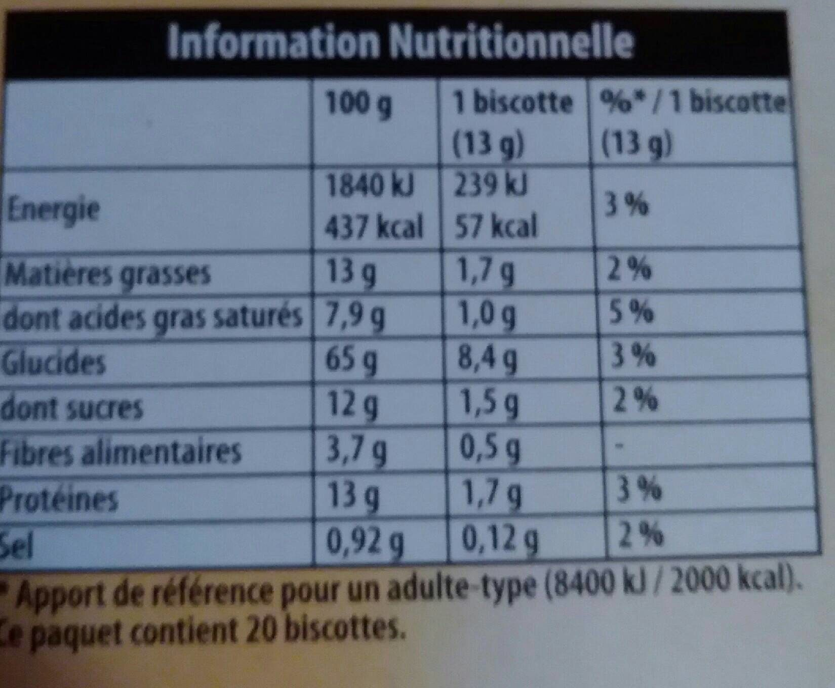 Pelletier les gourmands - Nutrition facts