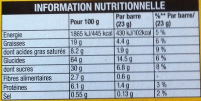 Grany chocolat au lait noisettes - Informations nutritionnelles