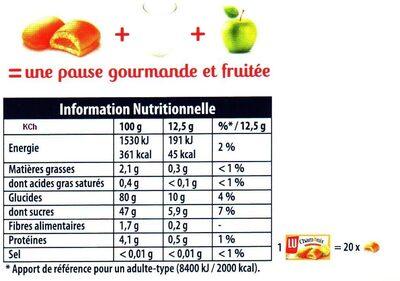 LU Chamonix - Nutrition facts - fr