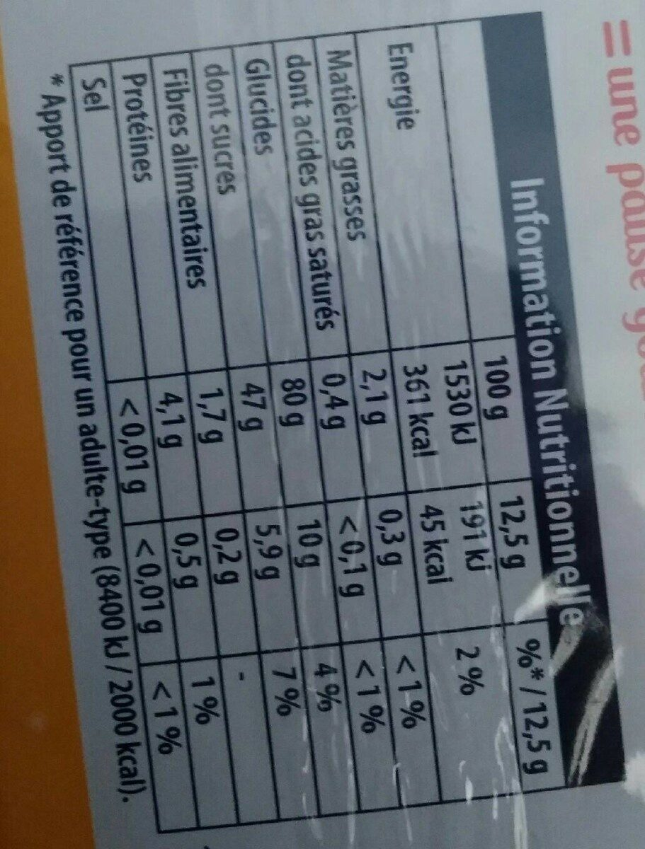 Chamonix - Nutrition facts - fr
