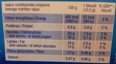 Sablés - Chocolat au Lait - Informations nutritionnelles - fr