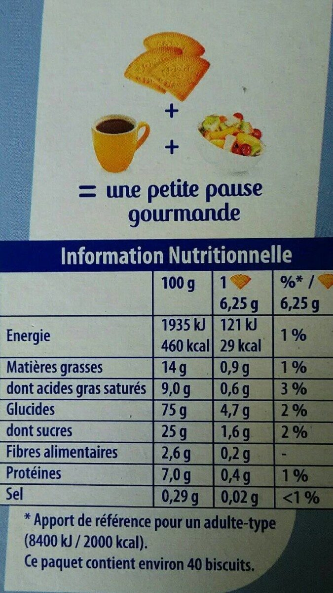 Sablé des Flandres - Voedingswaarden - fr