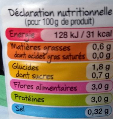 Épinards Hachés - Informations nutritionnelles