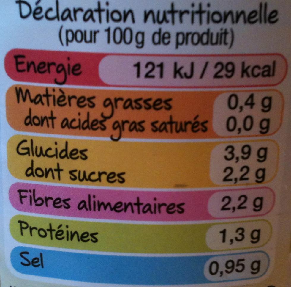 Légumes pour couscous recette Orientale - Voedigswaarden
