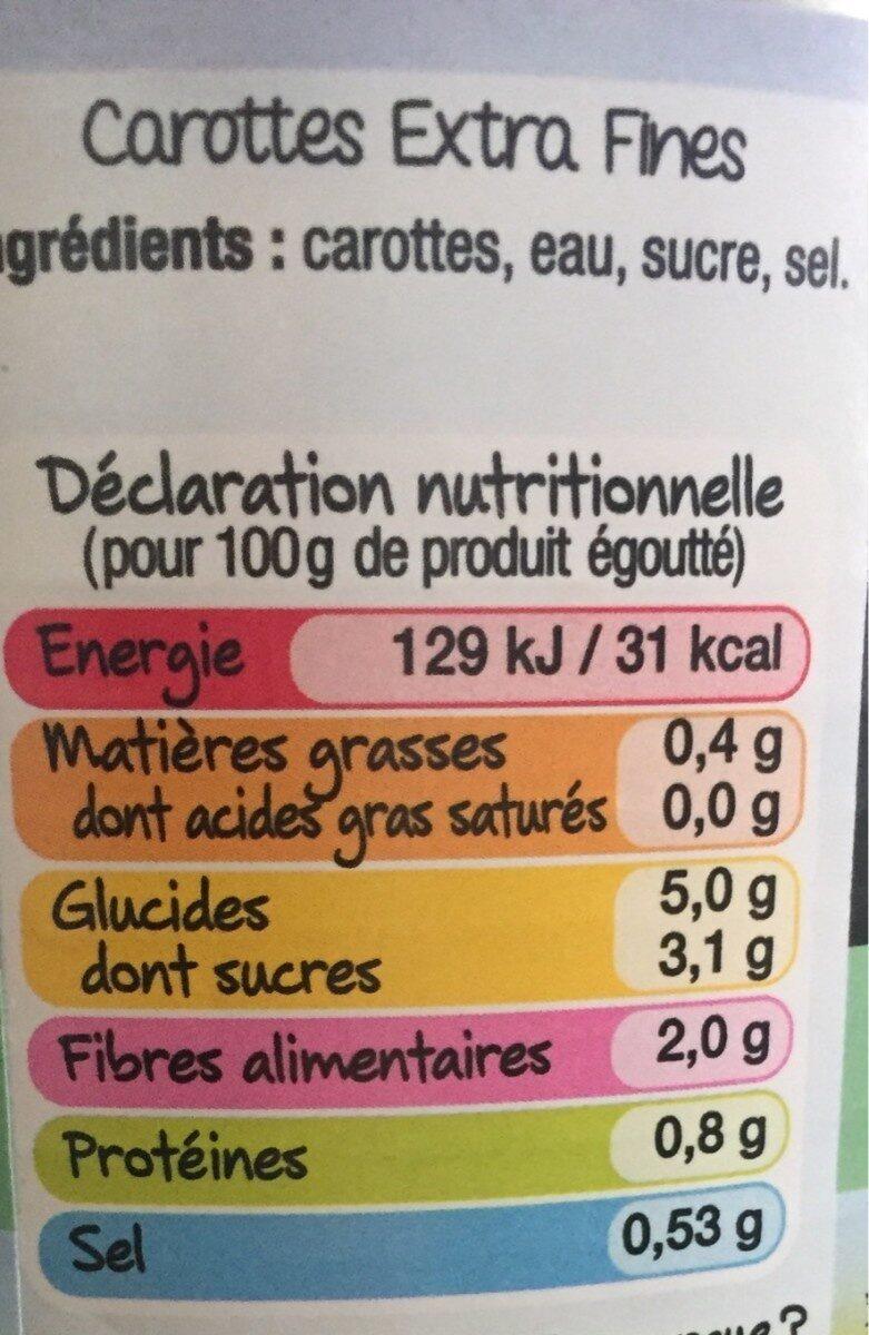 Jeunes Carottes Extra Fines D'aucy - Valori nutrizionali - fr