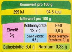 Weiße Bohnen tafelfertig - Nährwertangaben