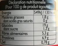 Pois chiches secs et trempés - Informations nutritionnelles - fr