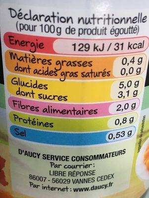Lot 3X1 / 4 Carottes Extra Fines D'aucy - Inhaltsstoffe