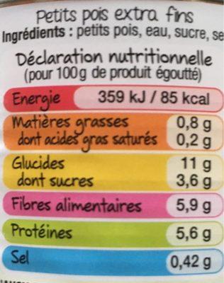 Petits pois à l'étuvée extra fins - Informations nutritionnelles - fr