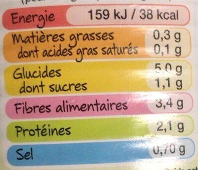 Macedoine de légumes - Nutrition facts - fr