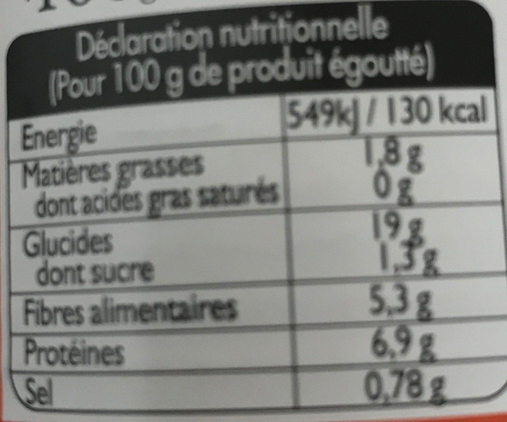 Pois Chiches secs & trempés - Nutrition facts