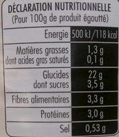 Maïs Doux Sous Vide - Informations nutritionnelles - fr