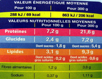 Matelote de Thon et ses petits légumes - Nutrition facts - fr