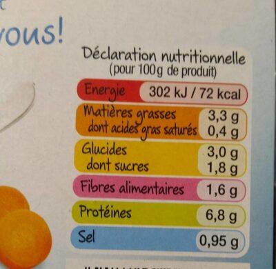 Matelote de thon - Nutrition facts - fr