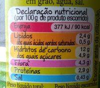 Maíz dulce - Voedigswaarden