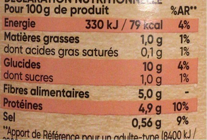 Haricots blancs à la tomate d'Aucy - Informations nutritionnelles - fr