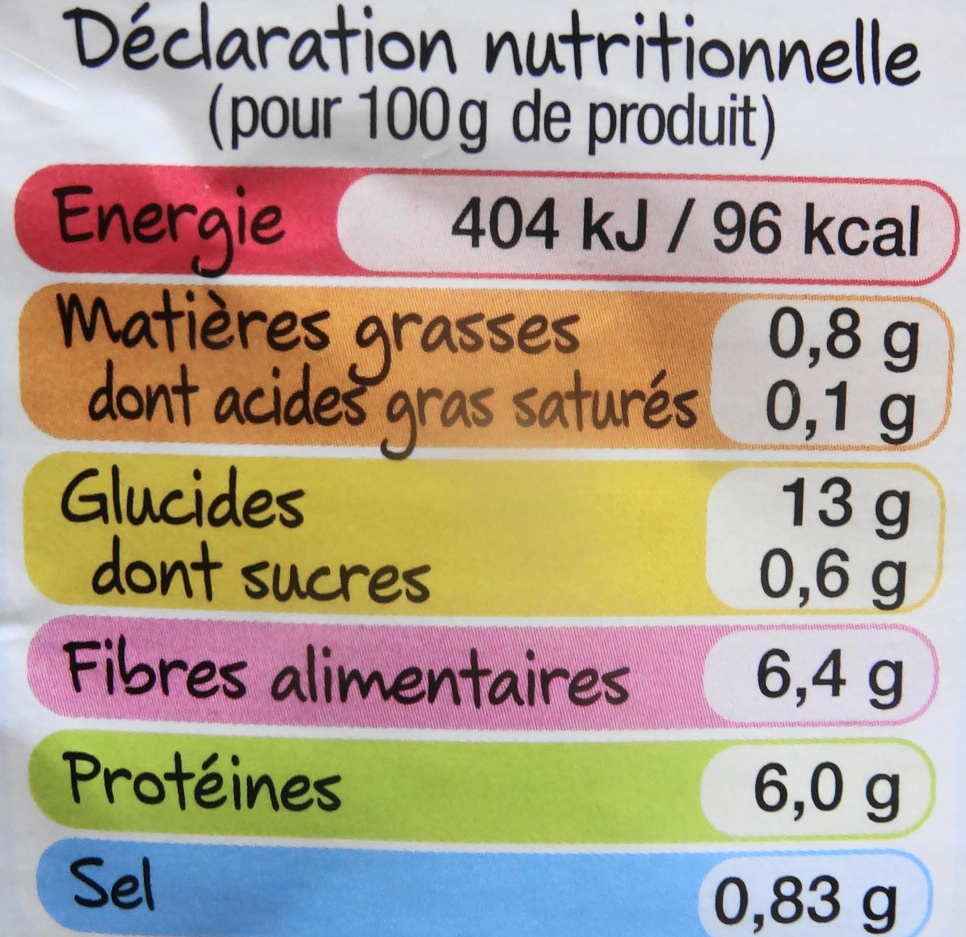 Haricots blancs - Nutrition facts - fr