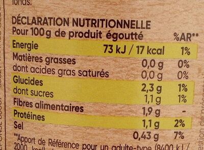 Haricots verts plats - Informations nutritionnelles - fr