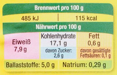 Rote Kidneybohnen - Nährwertangaben