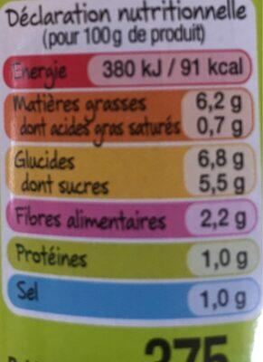 Caponata d'Aubergines (cuisinée à la Sicilienne) - Nutrition facts - fr