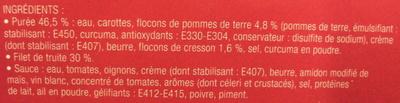 Filet de Truite, Sauce Nantua et sa purée de pomme de terre-cresson - Ingrédients