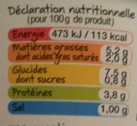 Timbale - Cassoulet à la graisse de canard - Nutrition facts - fr