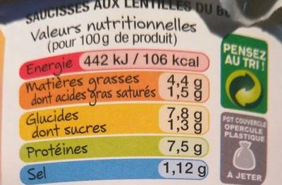Timbale Saucisses aux lentilles du Berry - Voedingswaarden - fr
