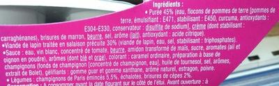 Lapin Sauce aux Cèpes - Ingrédients
