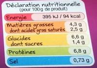 Lapin Sauce aux Cèpes - Informations nutritionnelles