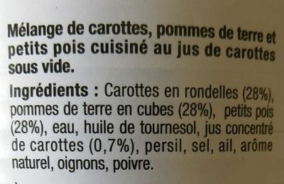 Poêlée jardinière - Ingrédients - fr