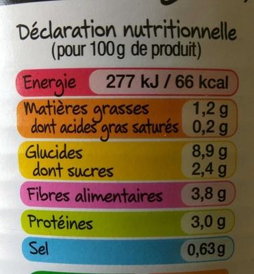 Poêlée Jardinière - Voedigswaarden
