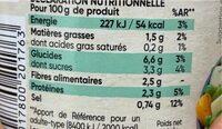 Poêlée jardinière - Informations nutritionnelles - fr