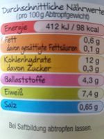 Linsen - Nutrition facts