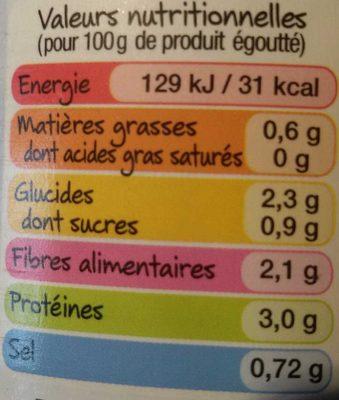 Coeurs de palmiers tendres - Nutrition facts