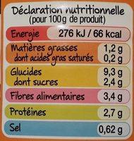 Poêlée Jardinière au jus de carottes - Informations nutritionnelles