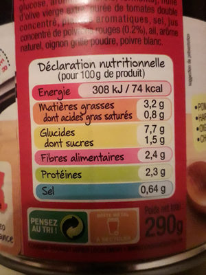 Poêlée Basquaise au jus de poivrons - Nutrition facts