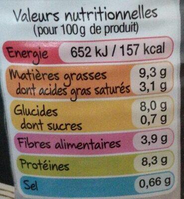 Cassoulet toulousain à la graisse de canard - Nutrition facts - fr