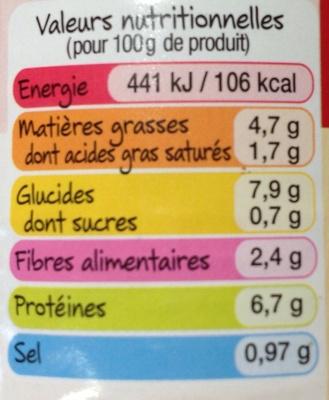 Saucisses lentilles - Nutrition facts